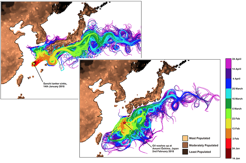 This shows the trajectories of virtual oil particles released from (a) the final resting site of the Sanchi (top-left; 14 January 2018 release) and (b) the vicinity of Amami-Oshima Island (bottom-right; 2 February 2018 release). For both panels, the colours indicate when particles are projected to reach particular areas, from deep red for mid-January, through to magenta for mid-April. For the initial release from the resting site of the Sanchi, particles were found to enter the Kuroshio Current, and to reach both the north and south coasts of Japan, including the Greater Tokyo Area. From this new release near Amami-Oshima, particles both travel along the south coast of Japan as before, but additionally are transported southwest around the Ryukyu Island chain towards Taiwan. The land mask colours indicate human habitation, with lighter colours marking areas with high population density.