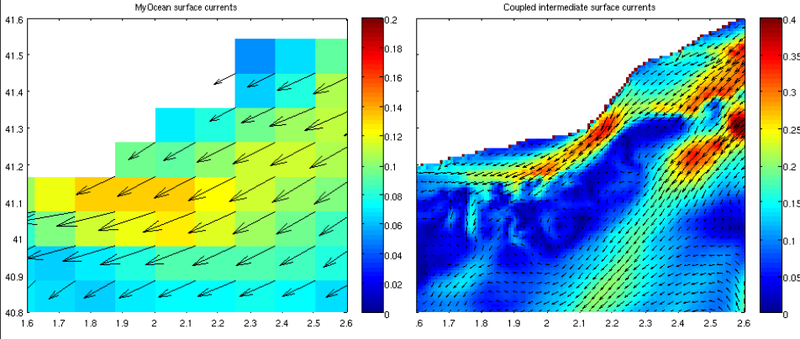 Downscaling MyOcean data for Catalan Coast coupled modelling