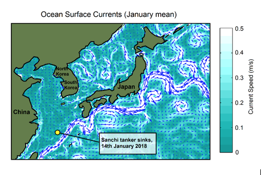 <strong>Figure 1.</strong> Ocean circulation around the area affected by the Sanchi spill. Brighter colour indicates faster currents and arrows indicate current direction. Of particular note is the strong flow of the Kuroshio Current running diagonally from left to right. This is a western boundary current similar to the Atlantic's Gulf Stream. Within the East China, Yellow and Japan seas, important local currents such as the China Coastal Current and the Tsushima Warm Current can also be seen, although these are much weaker.