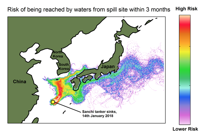 <strong>Figure 2.</strong> This shows the pollution risk based on virtual oil particle distribution. Colours indicate the risk of pollution with warmer colours indicating increasingly high risk. The impact of the Sanshi oil spill is estimated to be greatest in the vicinity of the tanker collision itself, and in the Yellow, East China and Japan seas, but there is a clear spread of oil to other areas, including coastal areas of both northern and southern Japan, and out into the North Pacific Ocean.